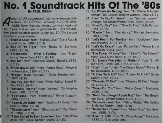 a.k.a. the playlist of every junior high dance I attended